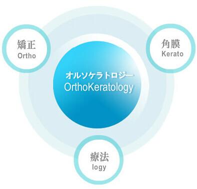 オルソケラトロジーその1
